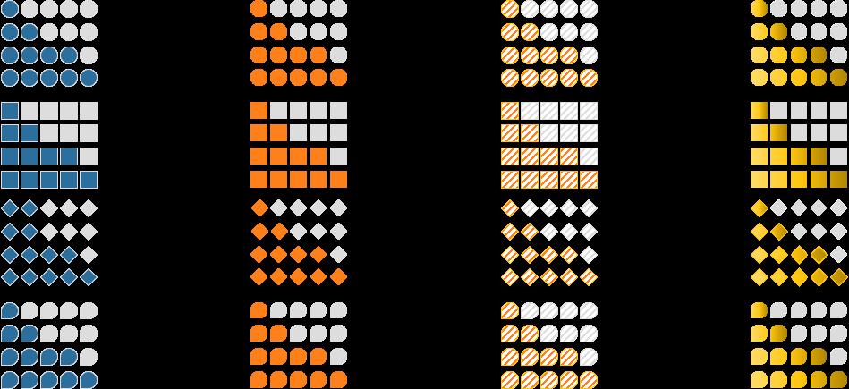PowerPoint Vorlage: Fortschrittsanzeige mit Formen