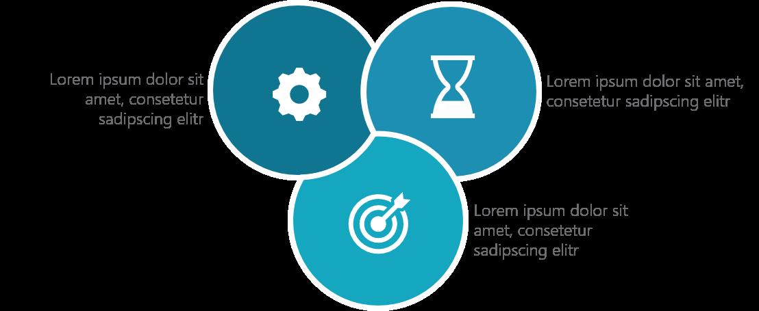 PowerPoint Vorlage: Ineinandergreifender Kreisprozess