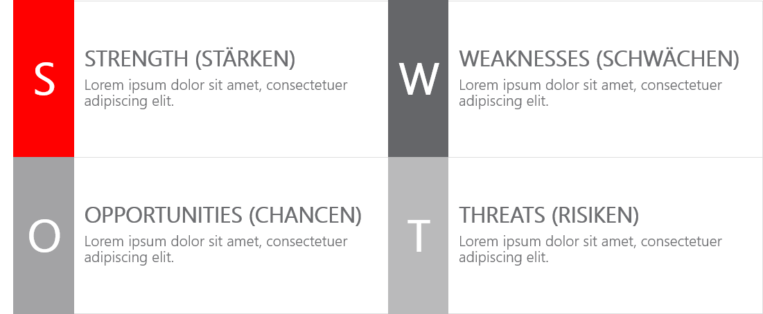 PowerPoint Vorlage: SWOT Analyse in Kästen