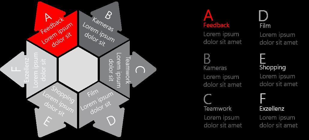 PowerPoint Vorlage: Prozess im Stern-Look
