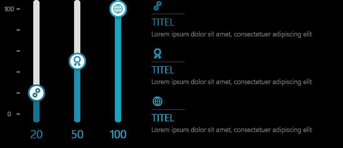 PowerPoint Vorlage: Ranking-Vergleich mit Füllstandanzeige