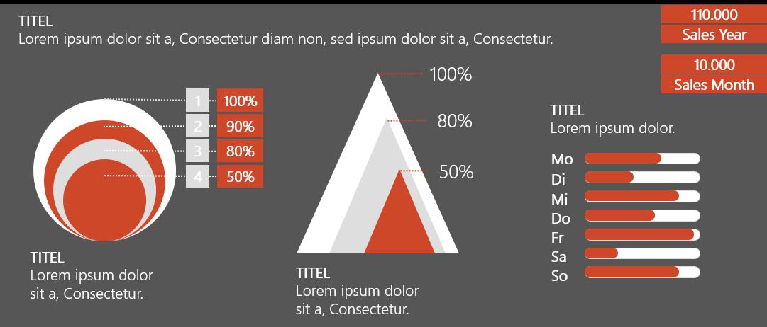 PowerPoint Vorlage: Statistiken mit Prozenten