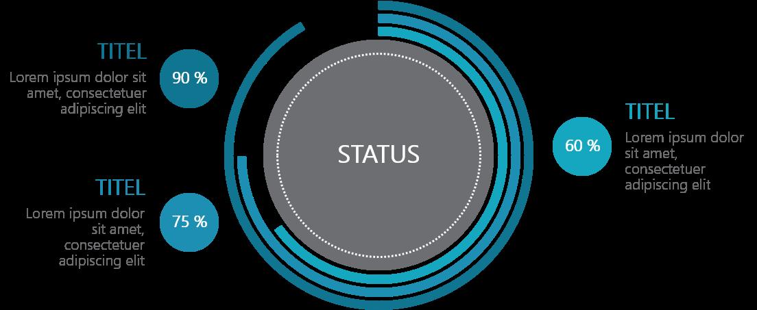 PowerPoint Vorlage: Statusanzeige im Kreis