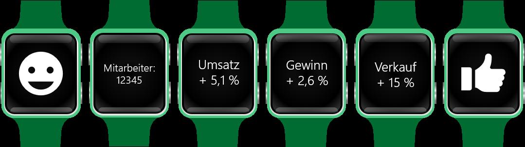 PowerPoint Vorlage: Darstellungen auf Smartwatches