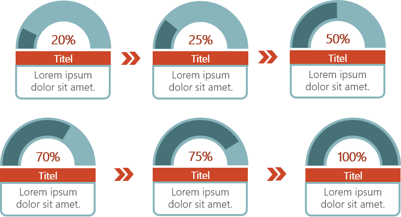 PowerPoint Vorlage: Key performance indicator mit halben Ringen