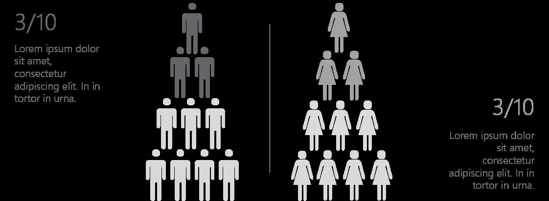 PowerPoint Vorlage: Demografische Analyse mit Männchen