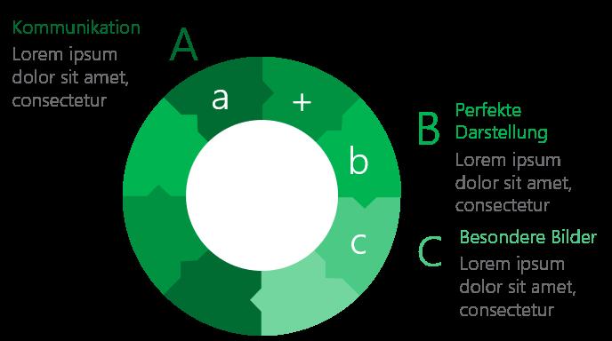 PowerPoint Vorlage: Abfolge mit Ringdiagramm