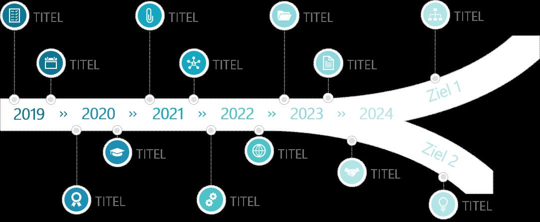 PowerPoint Vorlage: Timeline mit zwei Wegen