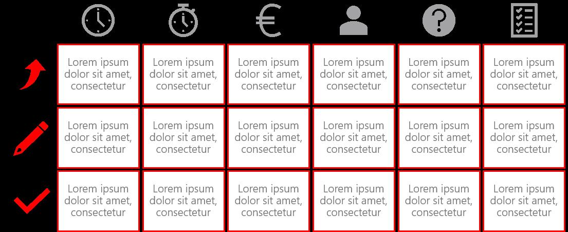 PowerPoint Vorlage: Bewertungsmatrix