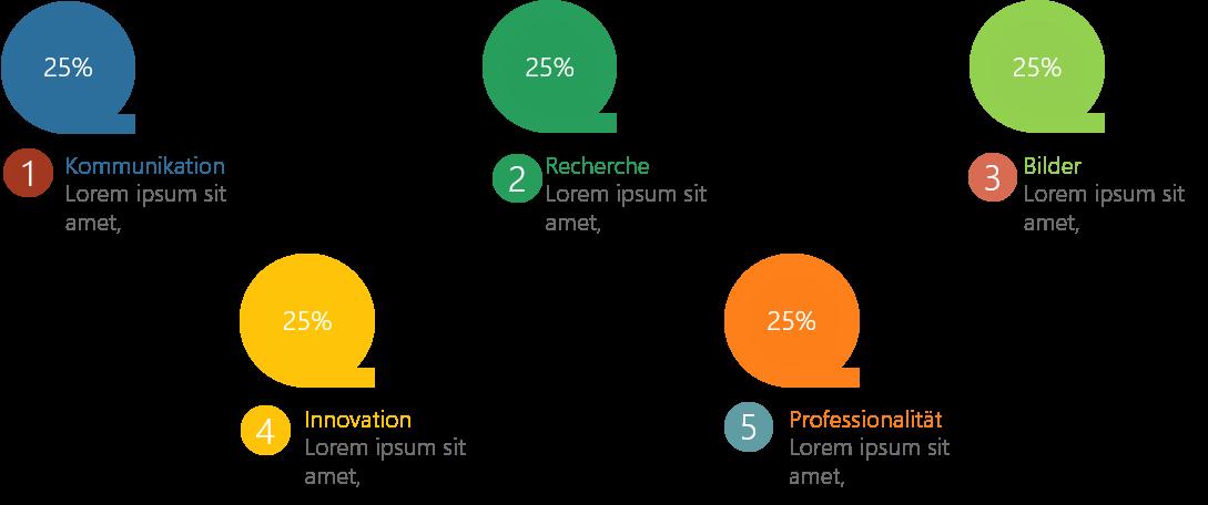 PowerPoint Vorlage: Zahlen im Schneckenmodell