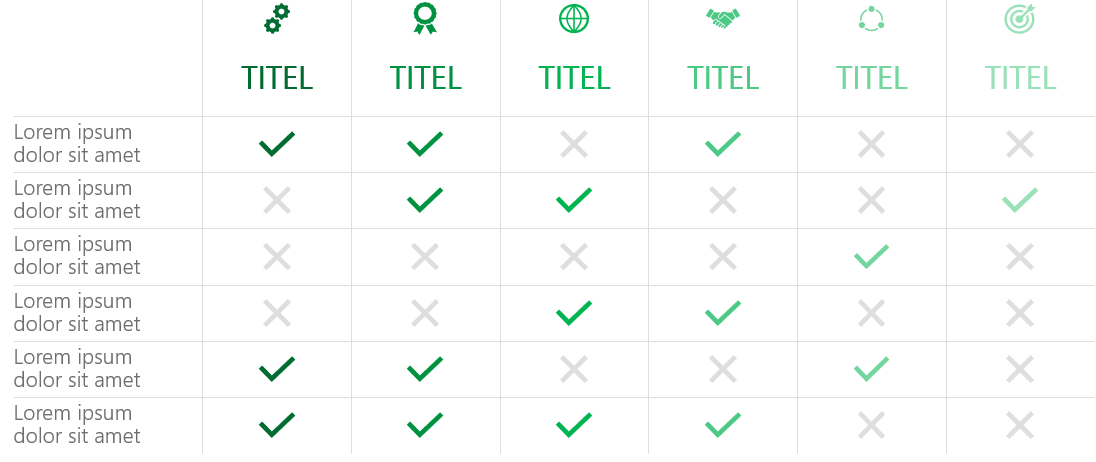 PowerPoint Vorlage: Ranking-Vergleich Checkliste in Tabelle