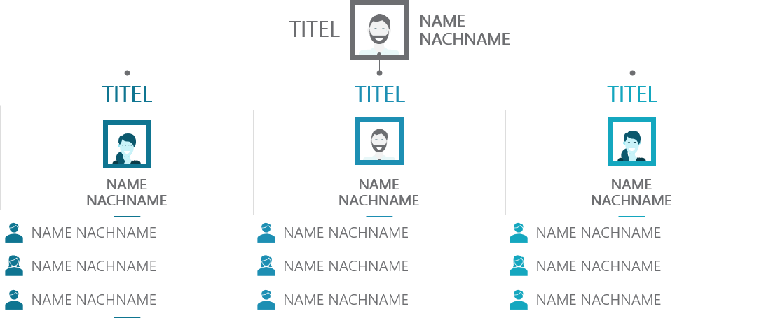 PowerPoint Vorlage: Teamvorstellung im Organigramm