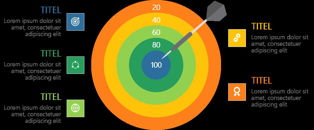 PowerPoint Vorlage: Ranking-Vergleich im Dartboard