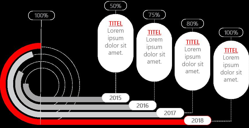 PowerPoint Vorlage: Umsatz-Entwicklung in Schnecken-Modell