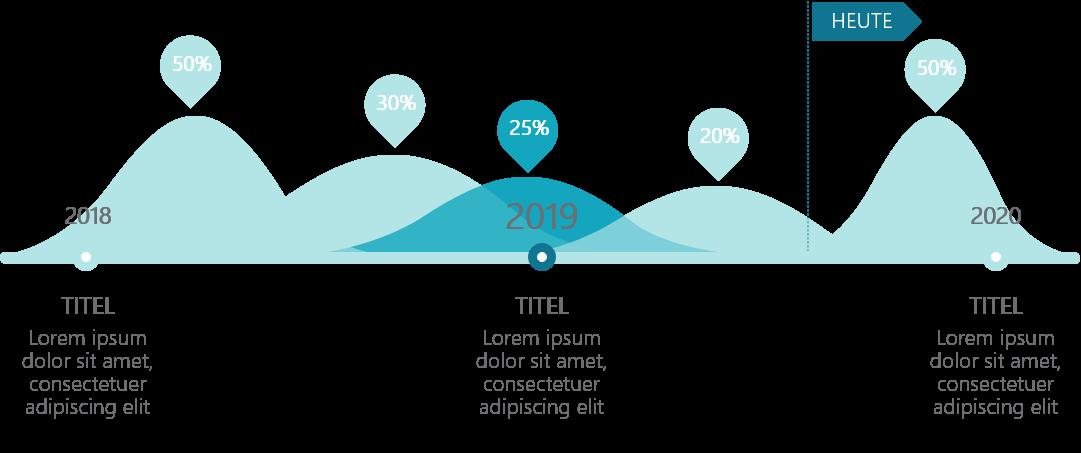 PowerPoint Vorlage: Timeline mit überschneidenen Hügeln