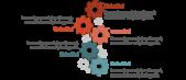 PowerPoint Vorlage: Gearwheels