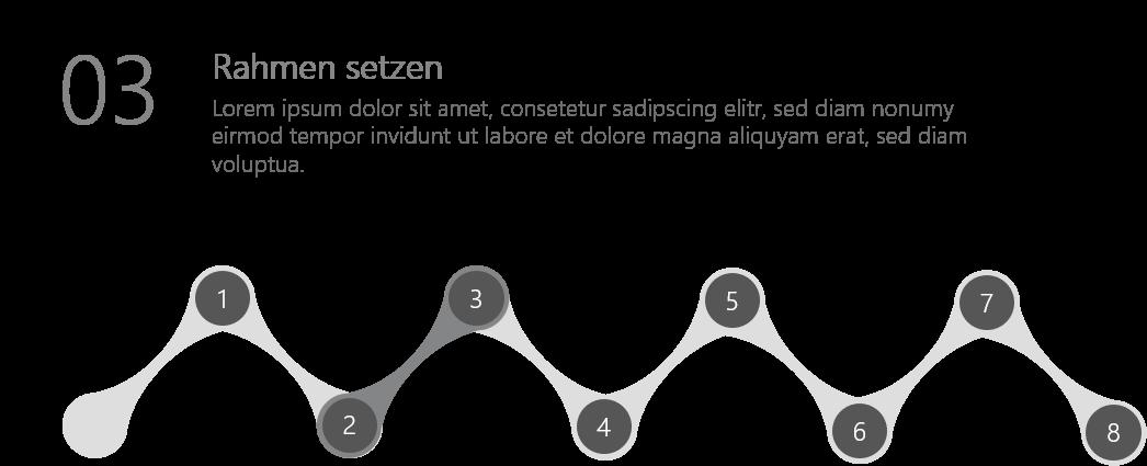PowerPoint Vorlage: 8-Phasen-Modell