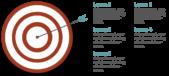 PowerPoint Vorlage: Zielgruppe