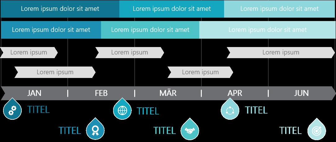 PowerPoint Vorlage: Gantt-Chart in Monatsaufteilung