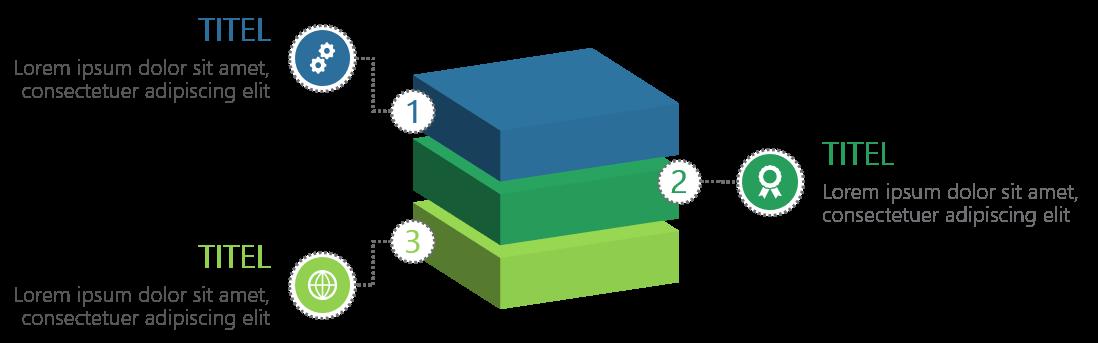 PowerPoint Vorlage: 3D-Stapel mit gepunkteten Linien