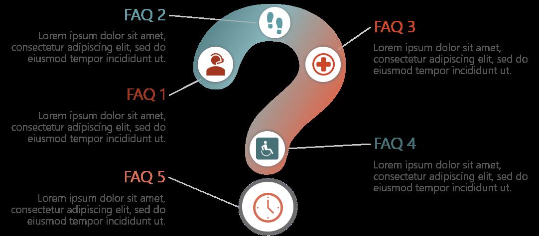 PowerPoint Vorlage: FAQ