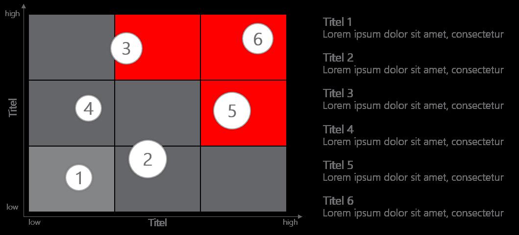 PowerPoint Vorlage: Risikomatrix