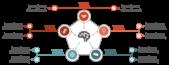 PowerPoint Vorlage: Mindmap mit Problem und Lösung