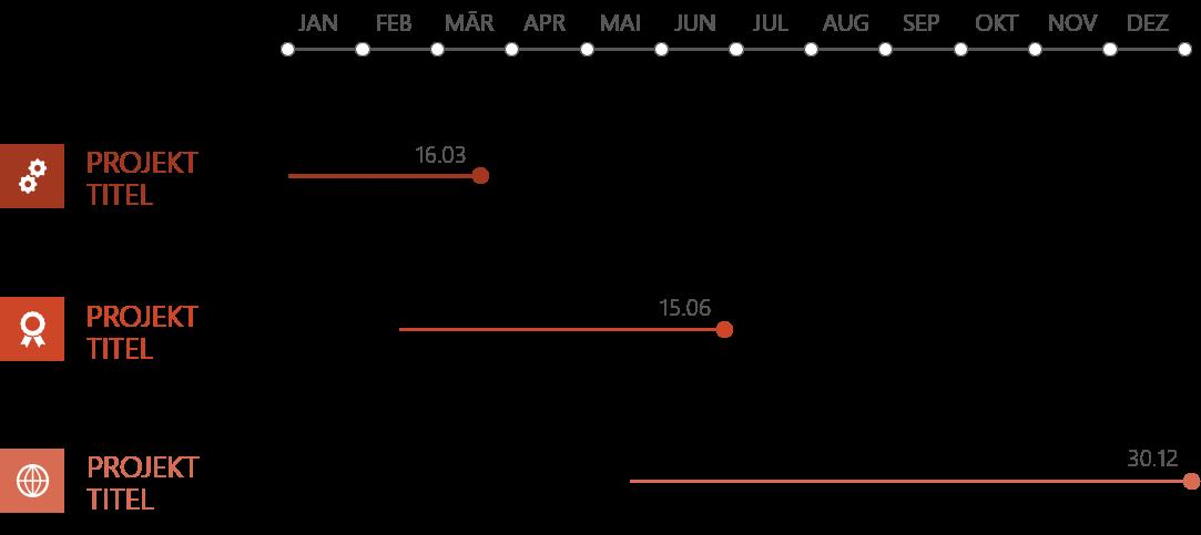 PowerPoint Vorlage: Gantt-Chart mit dünnen Linien