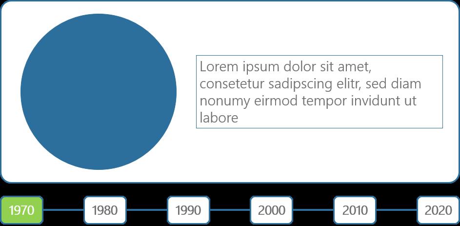 PowerPoint Vorlage: Horizontale Timeline mit Bild