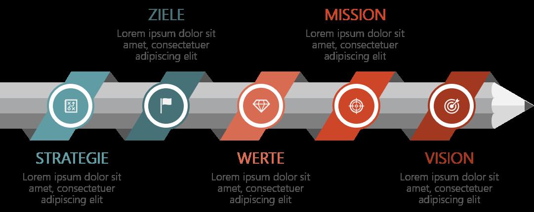 PowerPoint Vorlage: Mission, Vision auf einem Stift