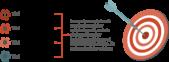 PowerPoint Vorlage: Ziele mit Dartboard