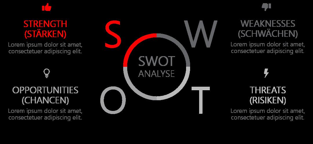 PowerPoint Vorlage: SWOT Analyse mit großen Buchstaben