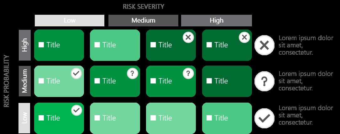 PowerPoint Vorlage: Risiko Matrix