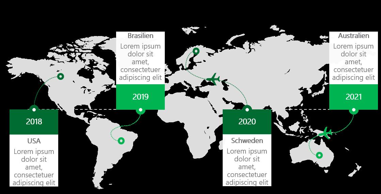 PowerPoint Vorlage: Timeline mit Standorten und Flugzeugen