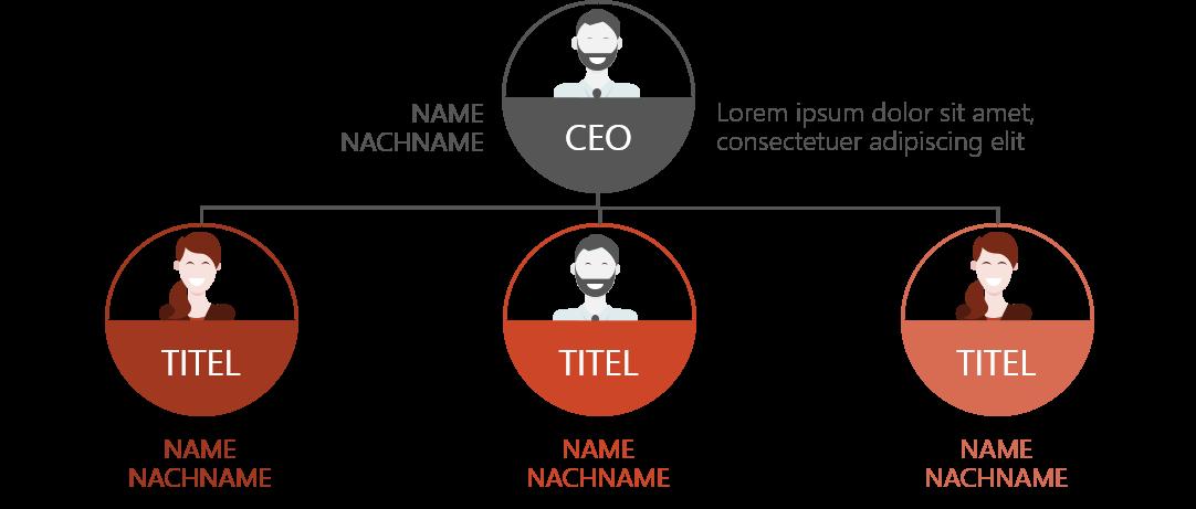 PowerPoint Vorlage: Team-Hierarchie mit Comic-Gesichtern