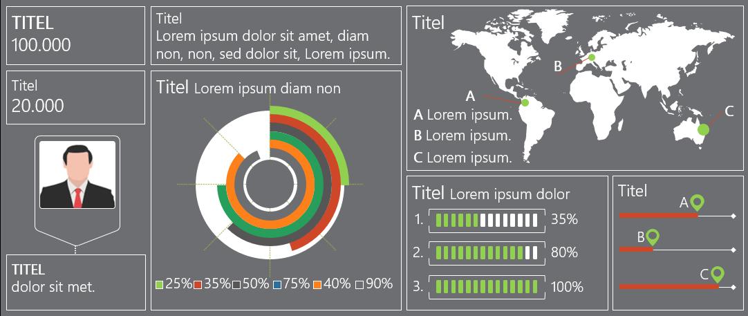 PowerPoint Vorlage: Dashboard mit Verteilungsanzeige