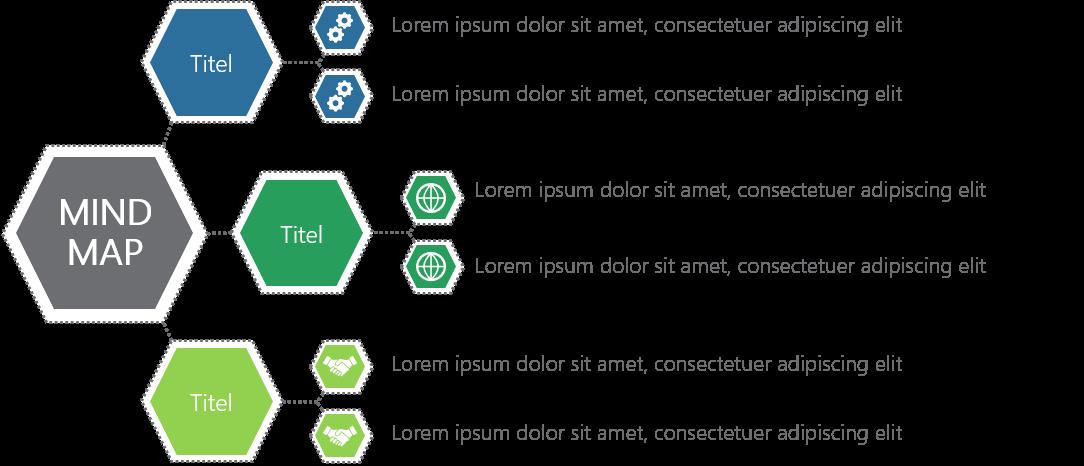 PowerPoint Vorlage: Mindmap mit gepunkteten Sechsecken