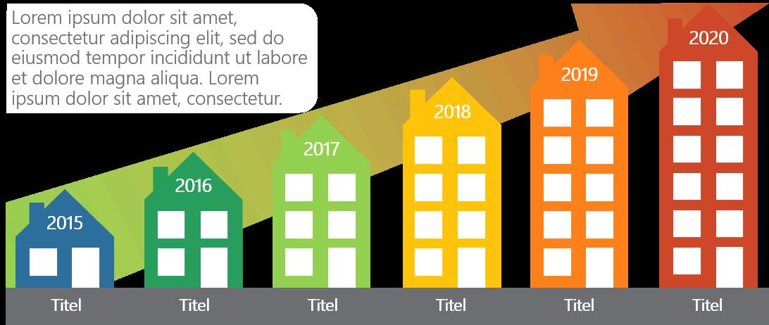 PowerPoint Vorlage: Wachstum mit Häusern