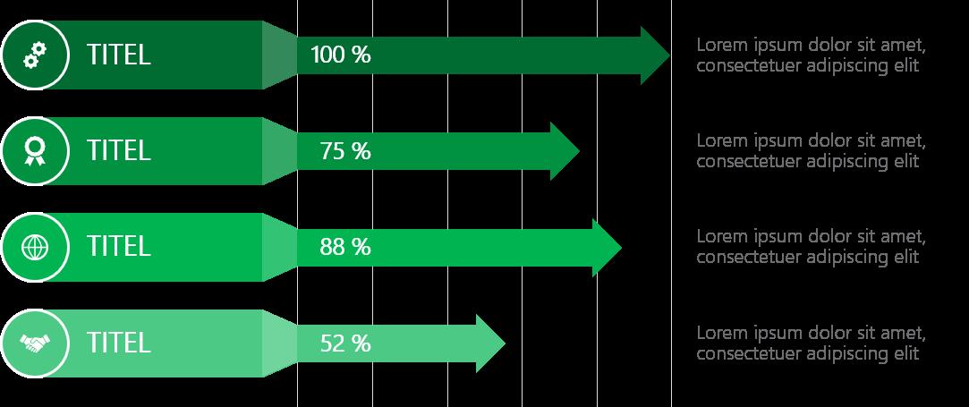PowerPoint Vorlage: Ranking-Vergleich mit Pfeilen