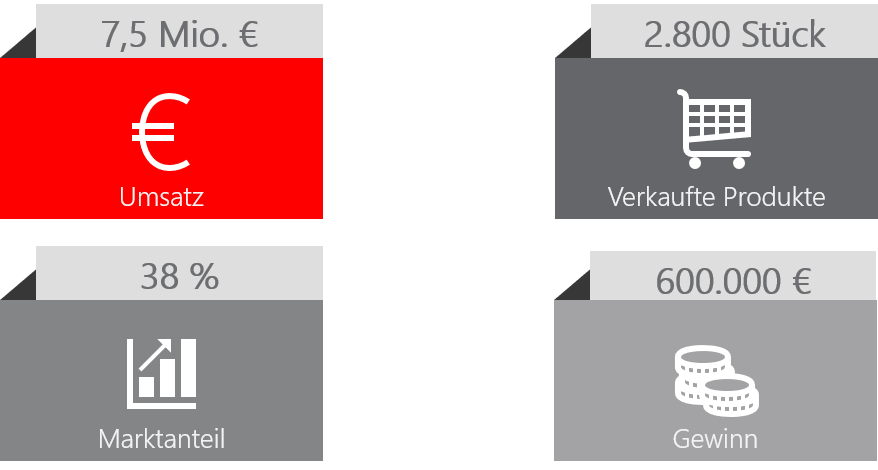 PowerPoint Vorlage: Unternehmensvorstellung mit Rechtecken und Piktogrammen