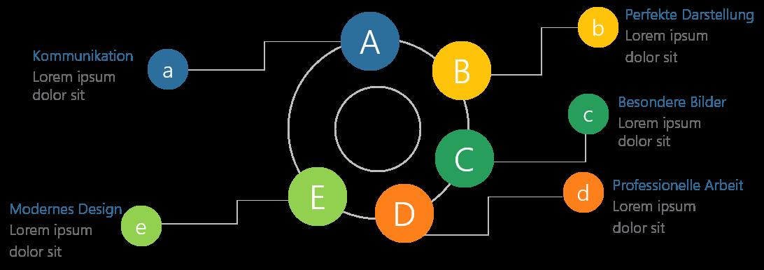 PowerPoint Vorlage: Workflow im Radialmenü