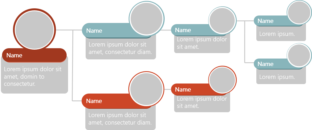 PowerPoint Vorlage: Organigramm mit horizontaler Hierarchie