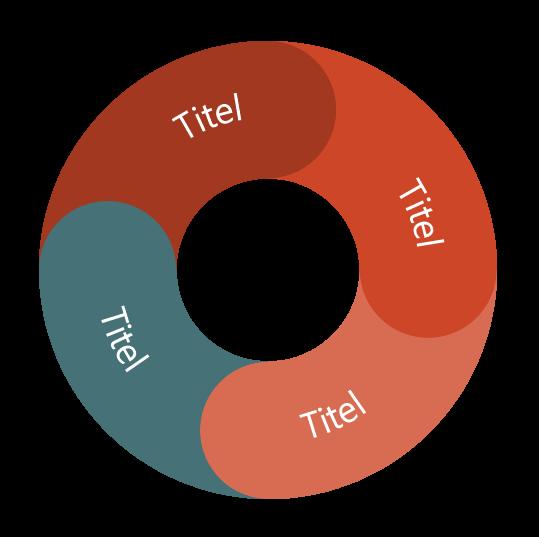 PowerPoint Vorlage: Kreislauf im Ringdiagramm