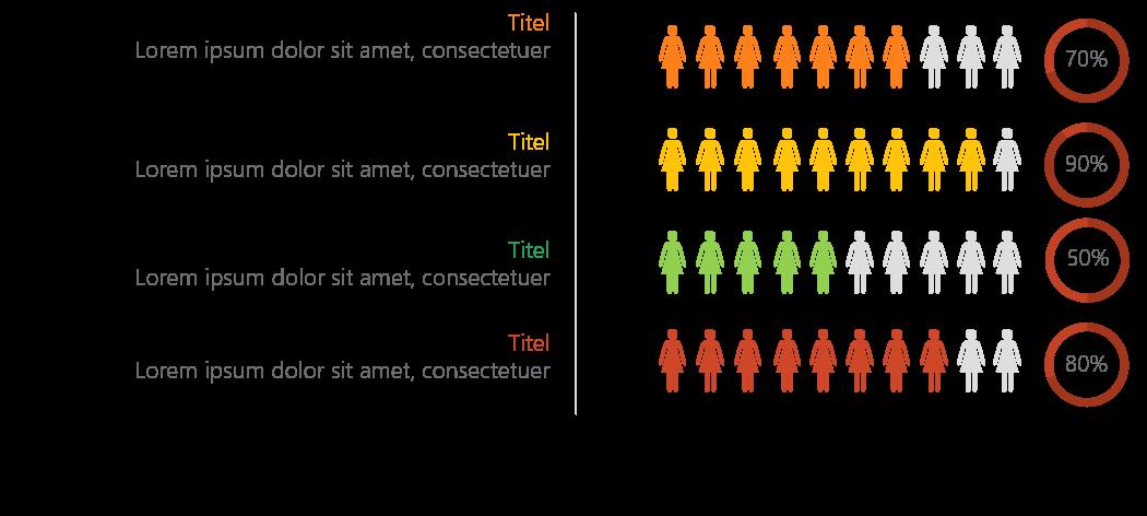 PowerPoint Vorlage: Demografische Angaben mit Frauen