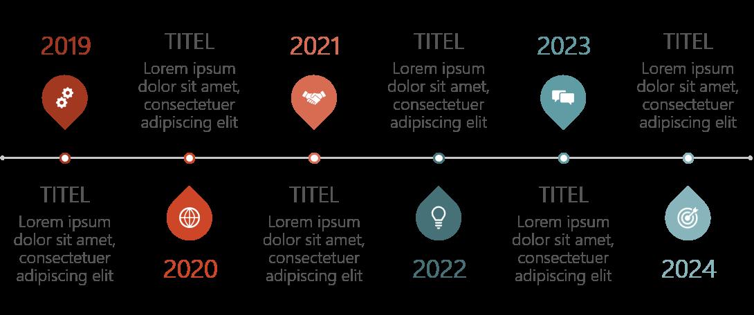 PowerPoint Vorlage: Timeline mit Tränen-Markern