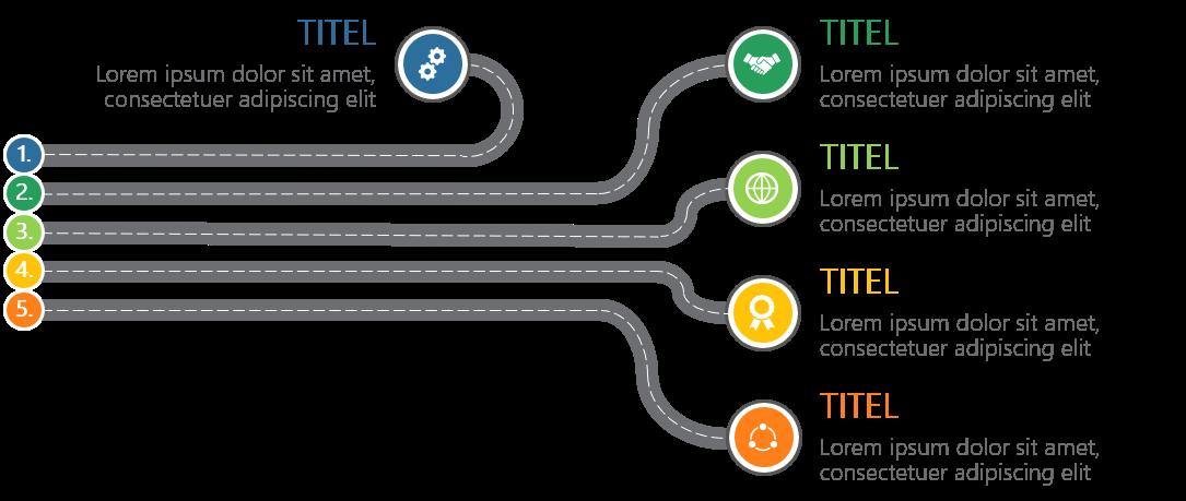 PowerPoint Vorlage: Roadmap mit mehreren Straßen