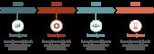 PowerPoint Vorlage: Zeitstrahl mit eingekerbten Richtungspfeilen