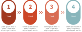 PowerPoint Vorlage: Workflow mit Zahlenfolge