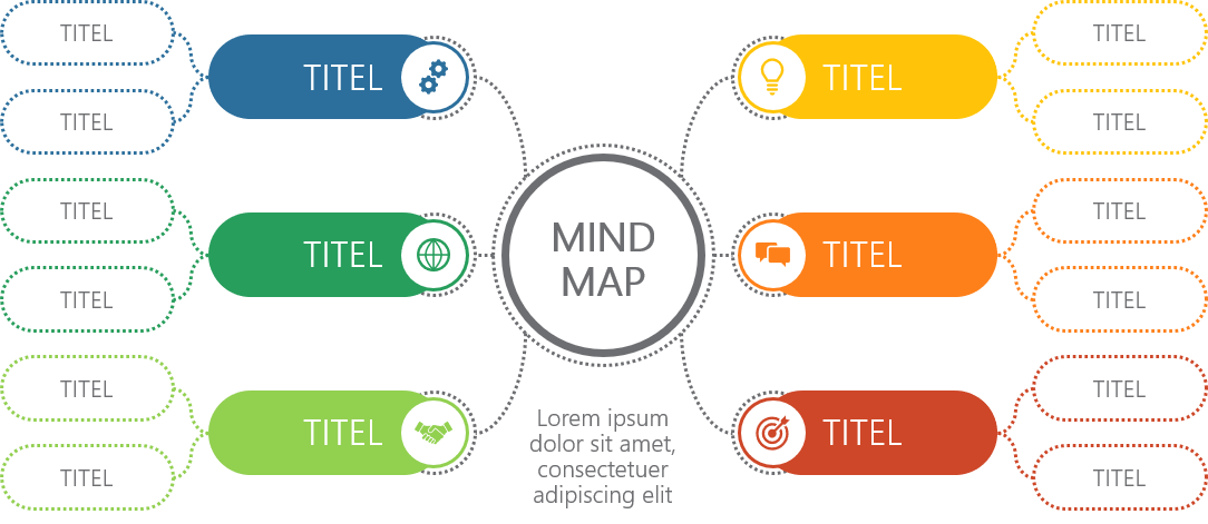 PowerPoint Vorlage: Mindmap mit drei Ebenen