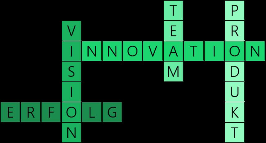 PowerPoint Vorlage: Kreuzworträtsel